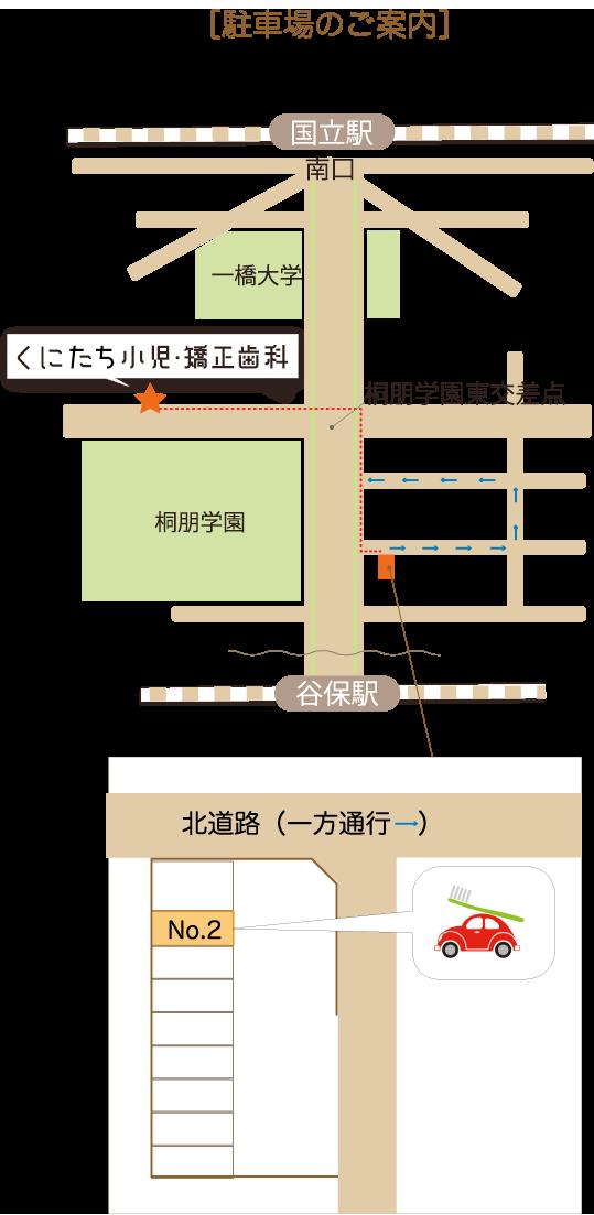 国立駅 保谷駅 アクセスマップ 地図